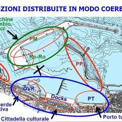 Progetto proposto dal prof. D. Gattuso