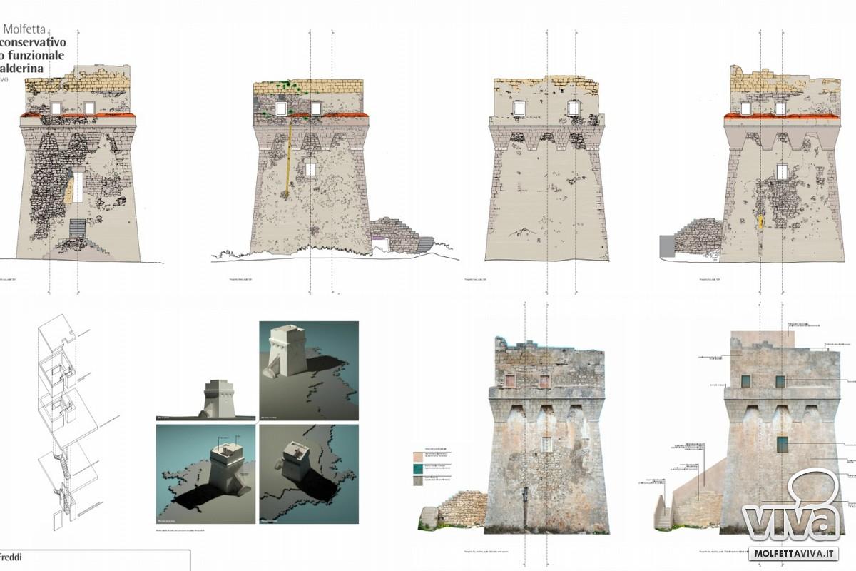 Le immagini del progetto