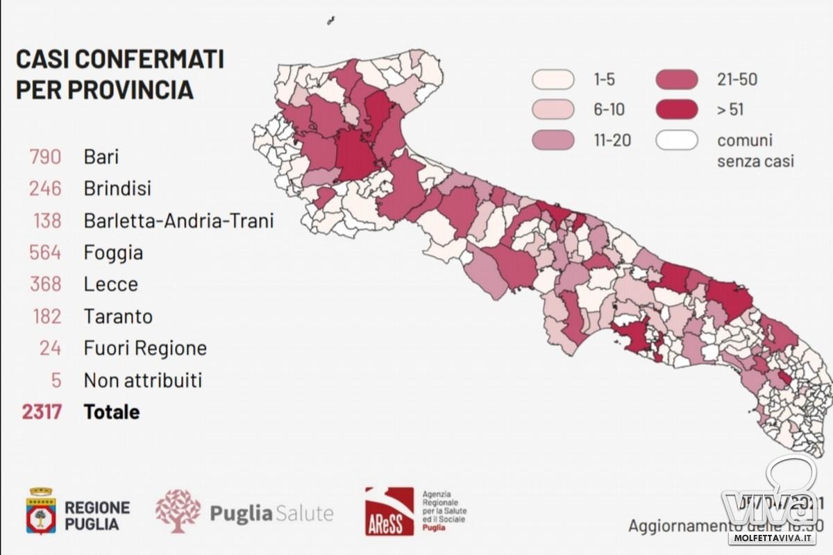 Bollettino Regione Puglia 5 aprile 2020