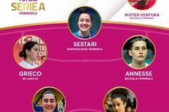Futsal, Flavia Annese è nella top 5 della Divisione Calcio a 5